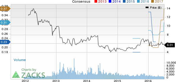 Just Energy Group (JE) Now a Strong Buy on Solid Prospects