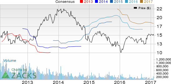 Wesco Aircraft (WAIR) Lags Q1 Earnings, Revenues Fall Y/Y