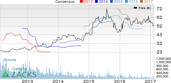 Columbia Sportswear (COLM) Q4 Earnings Beat, Sales Miss