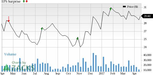 Blackstone (BX) Beats Q1 Earnings & Revenue Estimates