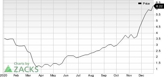 National Steel Company Price