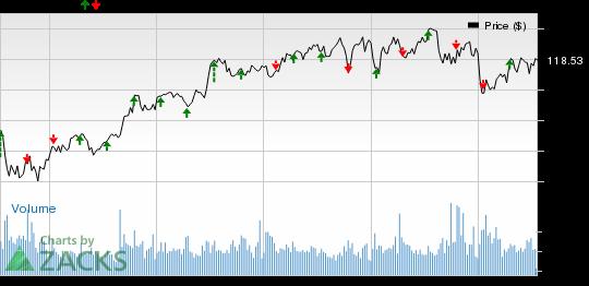 Bank Stocks' Q2 Earnings to Watch on Jul 20: MTB, NTRS, BKU