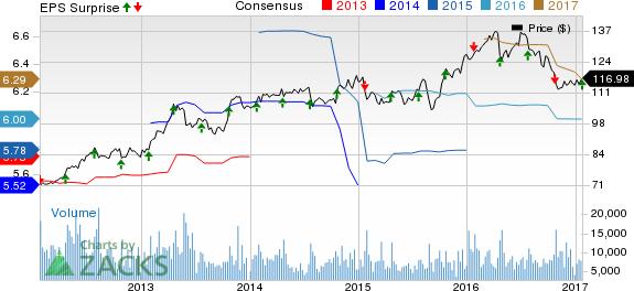Kimberly-Clark (KMB) Beats Q4 Earnings on Cost Savings