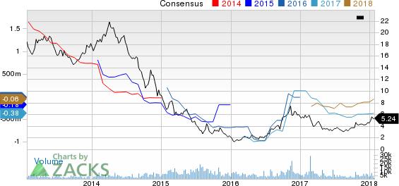 Cloud Peak Energy Inc Price and Consensus