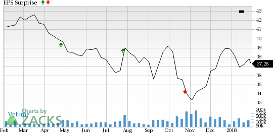 At&t Stock Quote Stunning At&t Vs Qualcomm Which Stock Is Poised For Better Earnings