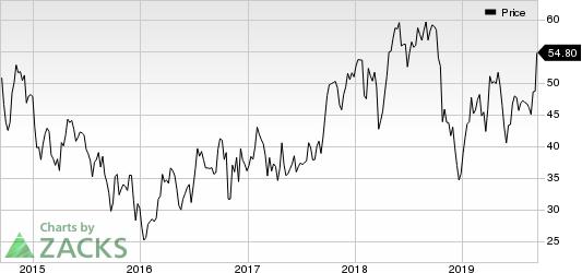 Carpenter Technology Corporation Price