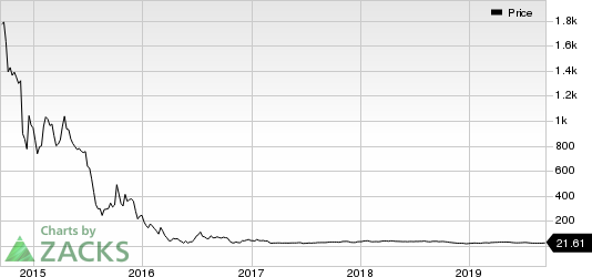 Talos Energy Corporation Price