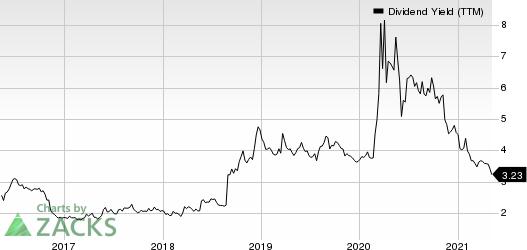 KeyCorp Dividend Yield (TTM)
