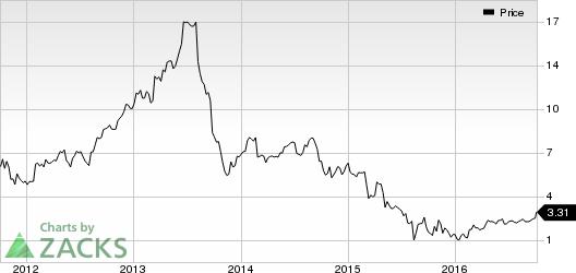 Strength Seen in BioScrip (BIOS): Stock Jumps 7.5%
