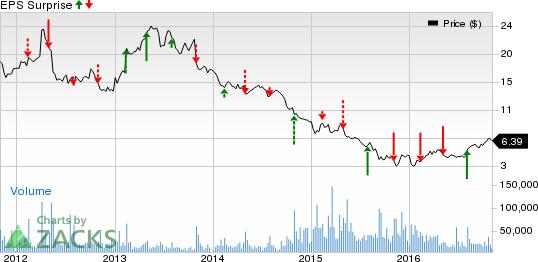 Avon (AVP) Stock Up 8% Despite Q3 Earnings & Sales Miss
