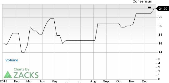 3 Reasons Momentum Stock Investors Will Love Angang Steel (ANGGY)