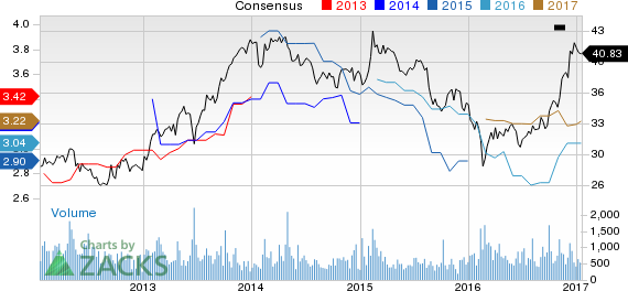 New Strong Buy Stocks for January 17th