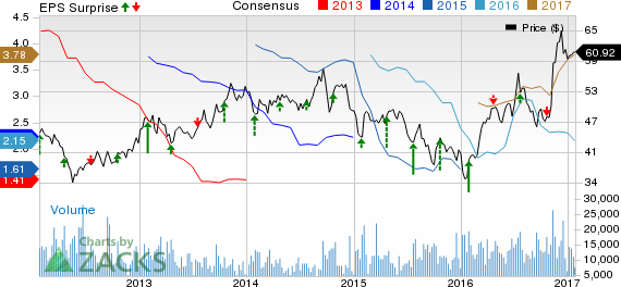 Bartosiak: Trading Nucor's (NUE) Earnings with Options