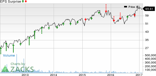 American International Group (AIG): Q4 Earnings Preview