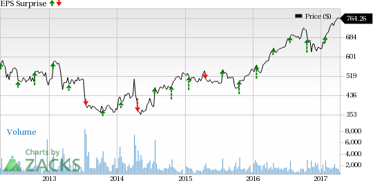 Will Intuitive Surgical (ISRG) Surprise in Q1 Earnings?