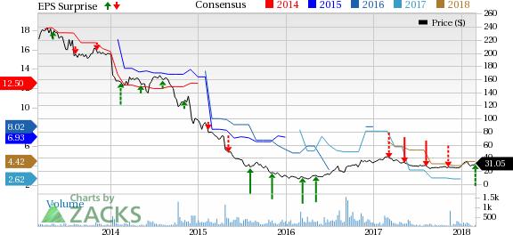 Natural Resource Partners Lp Stock Price