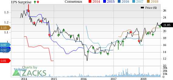 Extended Stay (STAY) Q2 Earnings Top, RevPAR Growth Continues ... on