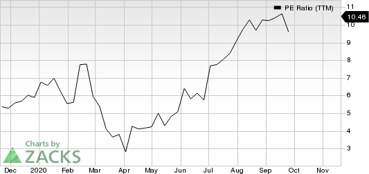 The Chemours Company PE Ratio (TTM)