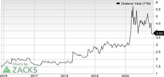 Banner Corporation Dividend Yield (TTM)