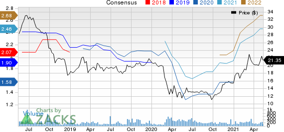 RBB Bancorp Price and Consensus