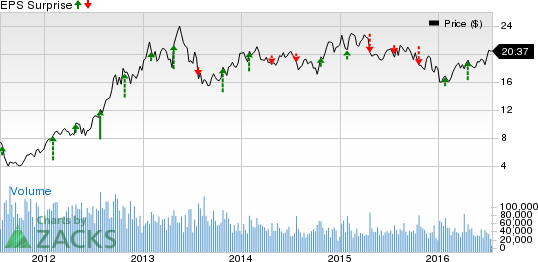 Construction Stocks Earnings This Week: PHM, DHI, WSO, SHW