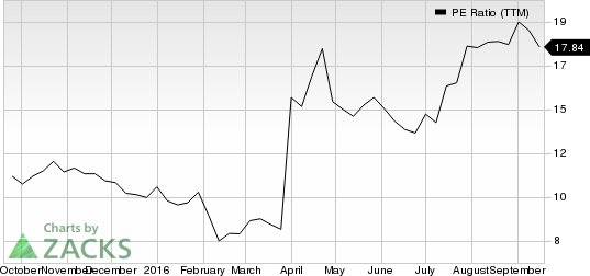 Looking for a Top Value Stock? 3 Reasons Why Nomura Holdings (NMR) is an Excellent Choice