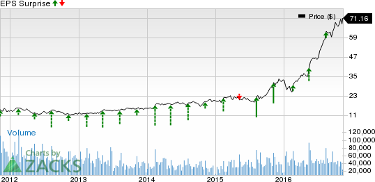 Semiconductor Stocks' Earnings on Nov 10: NVDA, MSCC & IMOS