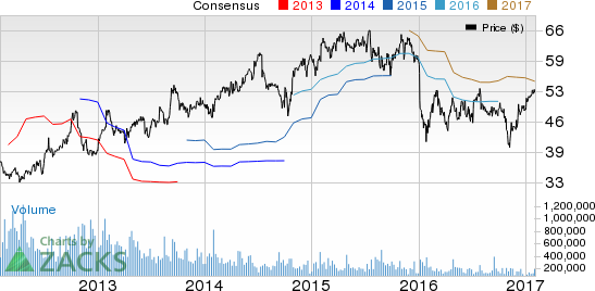 AutoNation (AN) Q4 Earnings Miss Estimates, Fall Y/Y