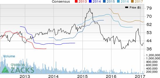 Will Sluggish Comps Dampen Kohl's (KSS) Earnings in Q4?
