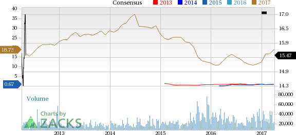 Why Is  NRG Energy (NRG) Up 11.2% Since the Last Earnings Report?