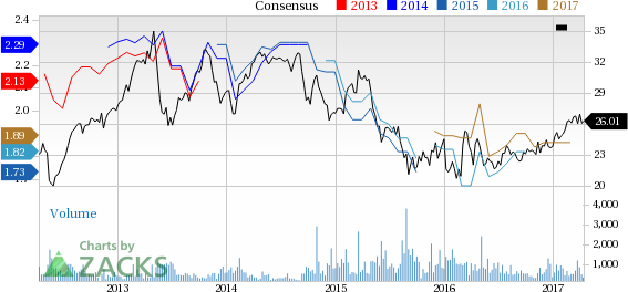 Top Ranked Income Stocks to Buy for April 13th