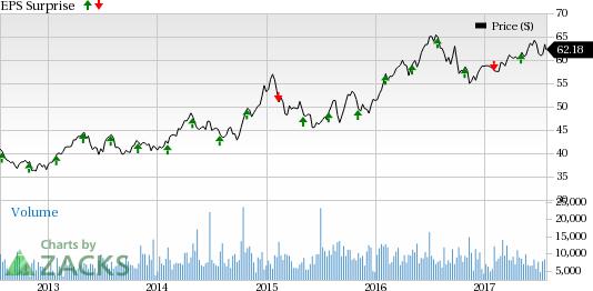 WEC Energy (WEC) Beats 2Q17 Earnings & Revenues Estimates