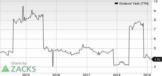 National Grid Transco, PLC Dividend Yield (TTM)