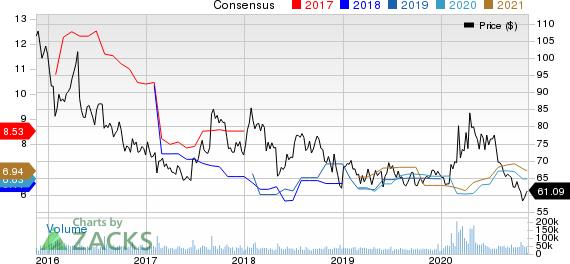 Gilead Sciences, Inc. Price and Consensus