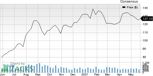 Carpenter Technology Corporation Price and Consensus