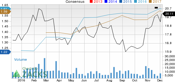 Is Dean Foods (DF) Stock a Solid Choice Right Now?