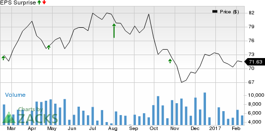Why Earnings Season Could Be Great for Entergy (ETR)