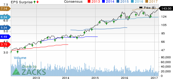 Home Depot HD Q4 Earnings Beat Estimates Stock Up Nasdaqcom
