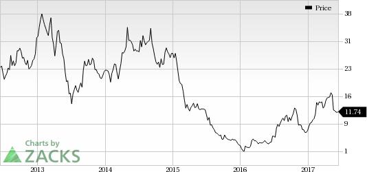 GOL Linhas Traffic & Capacity Fall in May, Load Factor Rises