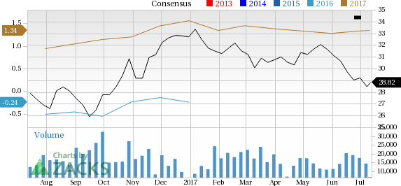 How Suncor Energy (SU) Stock Stands Out in a Strong Industry