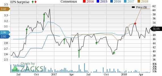 Nordstrom Jwn Beats Q1 Earnings Revenue Estimates Comps Up Just