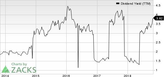 Tenaris S.A. Dividend Yield (TTM)