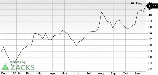 OneMain Holdings, Inc. Price