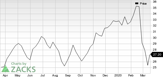 Rexnord Corporation Price