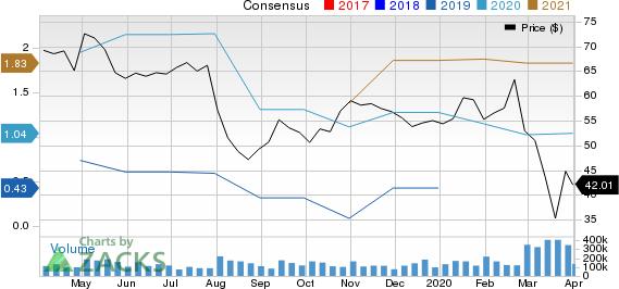InterDigital, Inc. Price and Consensus