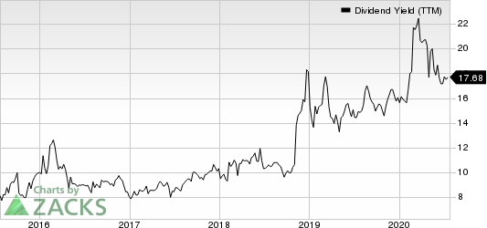Sprague Resources LP Dividend Yield (TTM)