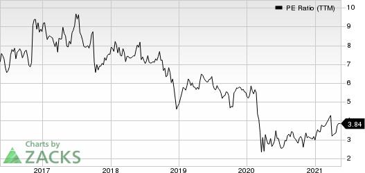 Navient Corporation PE Ratio (TTM)