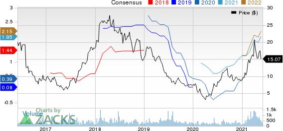 USA Truck, Inc. Price and Consensus