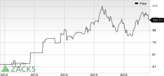 What's in Store for Merck KGaA (MKGAF) in Q3 Earnings?
