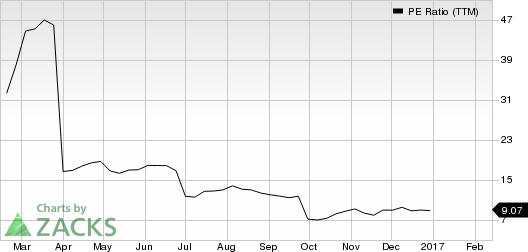 Is Ternium (TX) Stock A Great Combo of Value and Growth?